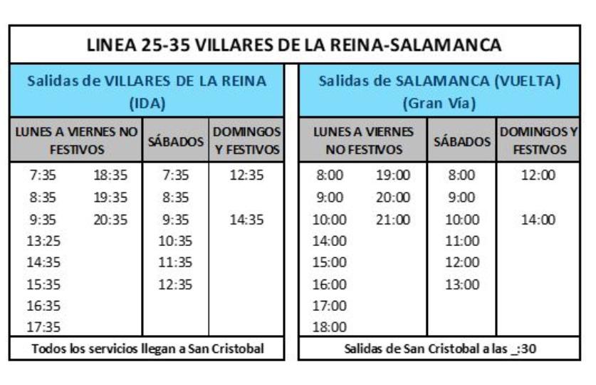 Actualización de los horarios de autobuses a partir del 13 de abril